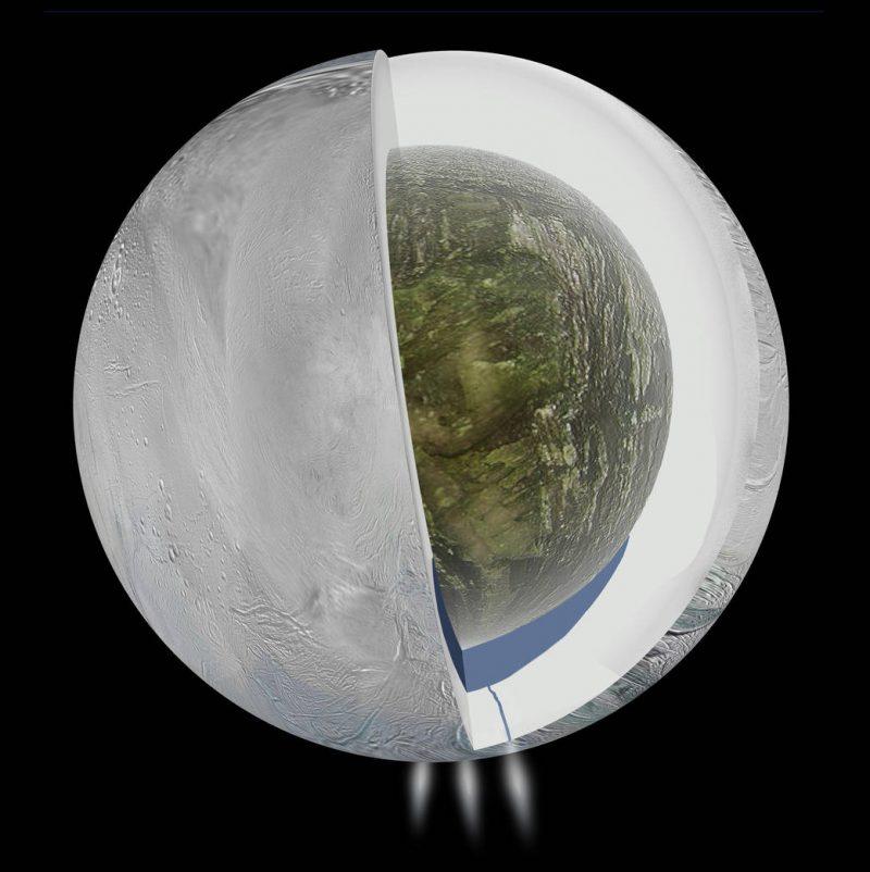 Enceladus-interior-plumes-ocean-core-Aug-17-2017-800x802.jpg