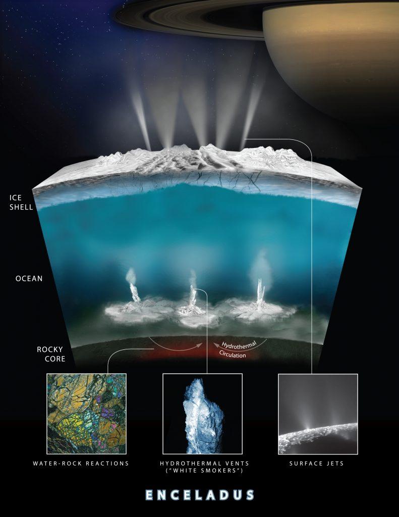 Enceladus-ocean-hydrothermal-vents-Apr-13-2017-791x1024.jpg