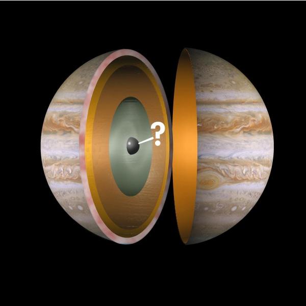 木星的内部结构到底是什么样子?版权:JPL/NASA