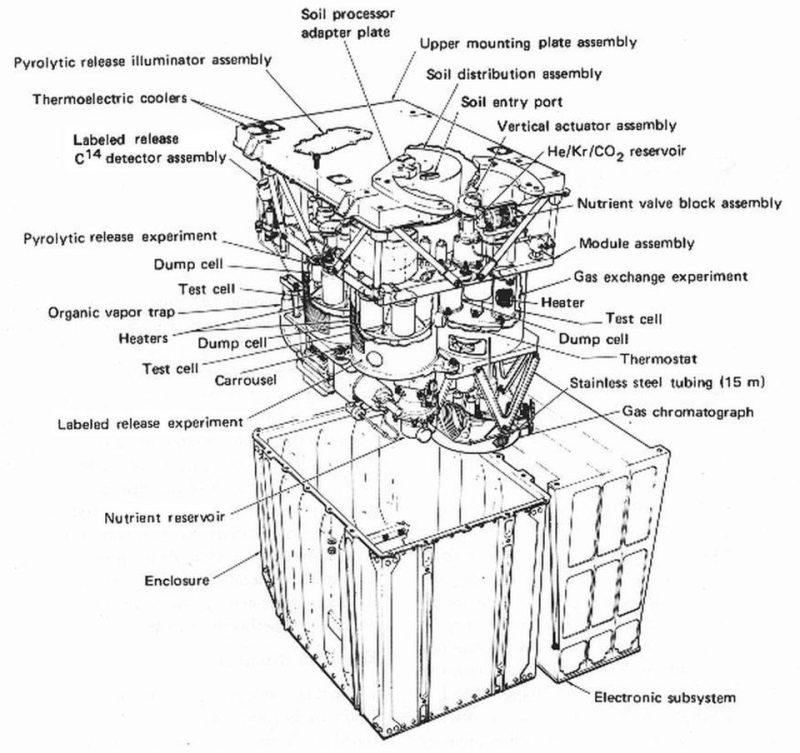 Viking-lander-biological-experiment-package-800x753.jpg