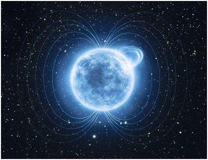 中子星的发现